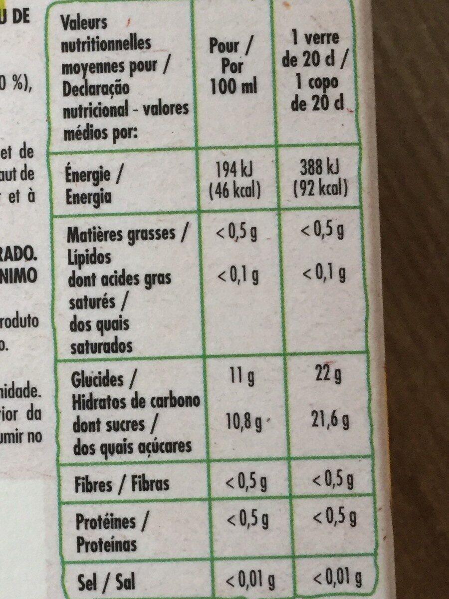 Nectar de pomme bio - Informations nutritionnelles - fr