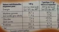 La Chiffonnade Rosette (+10% gratuit) - Nutrition facts - fr