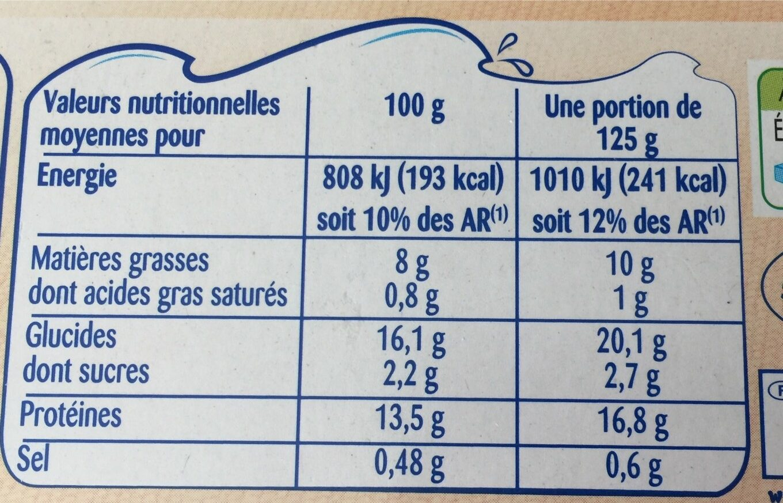 Odyssee, Filet de cabillaud panees, 4 500 g - Informations nutritionnelles - fr