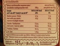 Cappuccino Saveur Chocolat - Plaisir onctueux - Planteur des Topiques - Nutrition facts