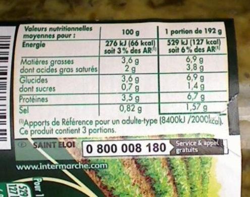 Épinards mitonnés à la crème - Informations nutritionnelles - fr
