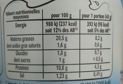 Les tartinable au thonTomates et origan - Informations nutritionnelles