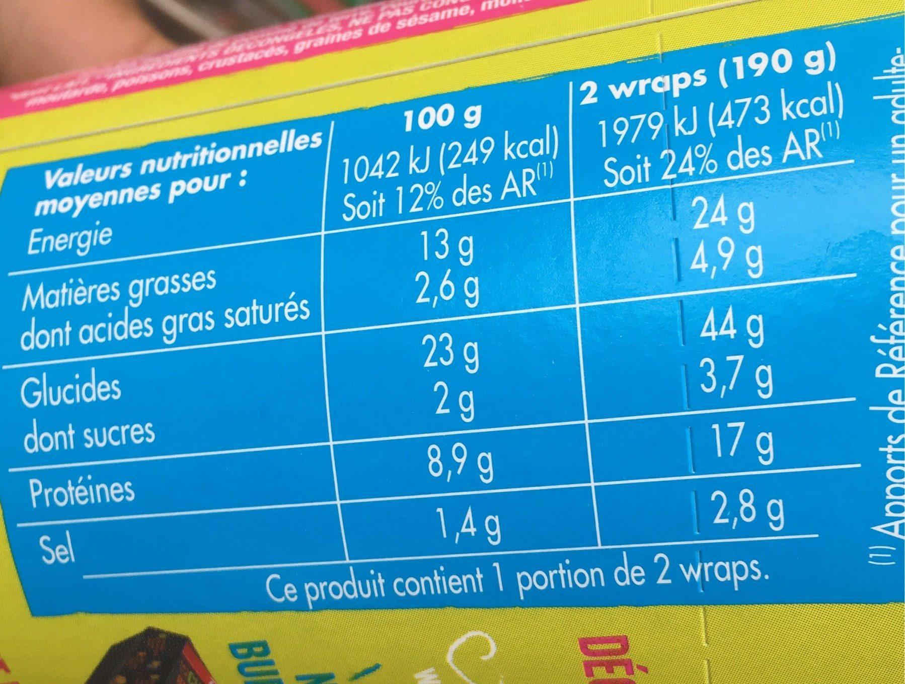 Wrap Jambon Feta sauce yaourt - Informations nutritionnelles - fr