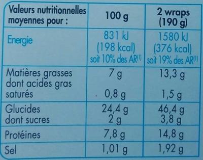Wrap Poulet crudités sauce Caesar - Nutrition facts