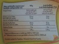 Mini flûtes feuilletées Emmental - Nutrition facts