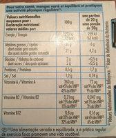 Beurre - Informations nutritionnelles - fr