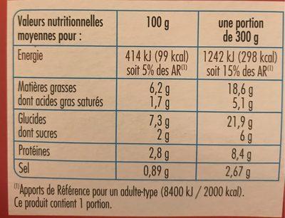 Tartiflette Claude Léger - Nutrition facts