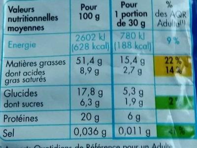Noix de cajou grillées sans sel ajouté - Informations nutritionnelles