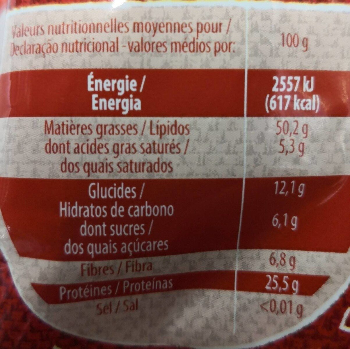Cacahuètes grillées sans sel ajouté - Informations nutritionnelles - fr