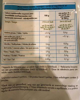 S.eloi Legume Vert Potage - Informations nutritionnelles