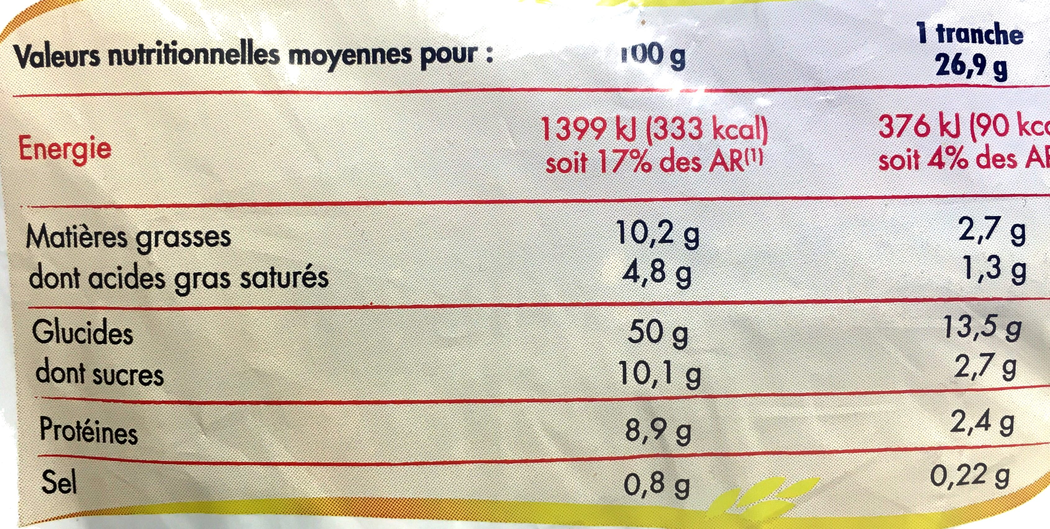 Brioche tranchée - Nutrition facts