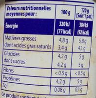 Yaourt au lait de chèvre - Informations nutritionnelles - fr