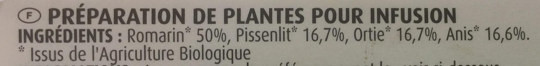 Infusion 4 Plantes - Ingrédients - fr