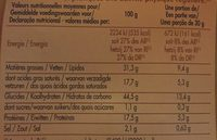 Croquants Crocantes - Nutrition facts