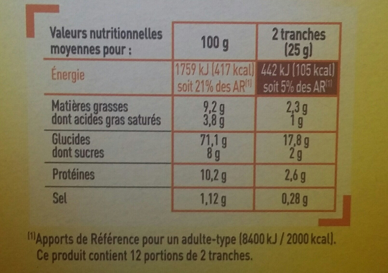Fines tranches briochées 24 tranches - Nutrition facts