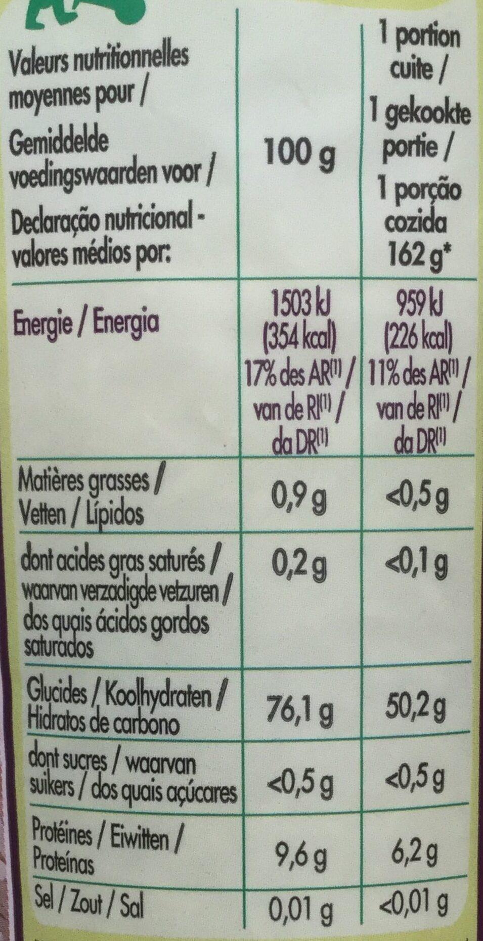 Riz long basmati ferme et naturellement parfumé - Nutrition facts