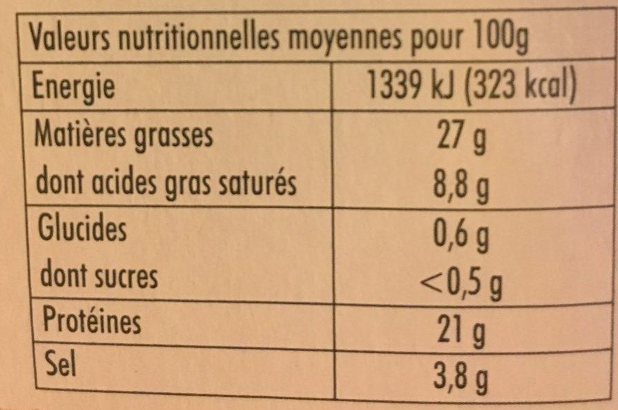 Magret de Canard du Sud-Ouest Séché Fumé au bois de hêtre en tranches - Información nutricional
