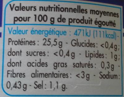 Thon albacore au naturel - Nutrition facts