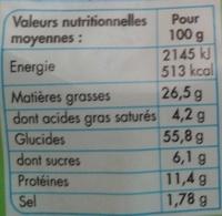 Coffret de biscuits crackers - Voedigswaarden