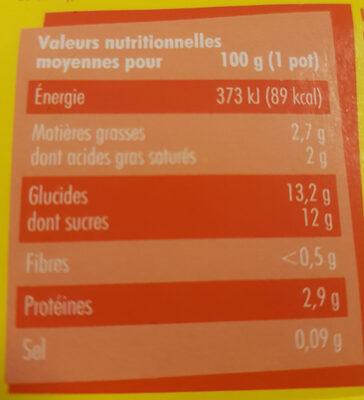 L'essentiel Du Yaourt + des bananes + un peu de jus de citron & du sucre c'est tout - Voedingswaarden