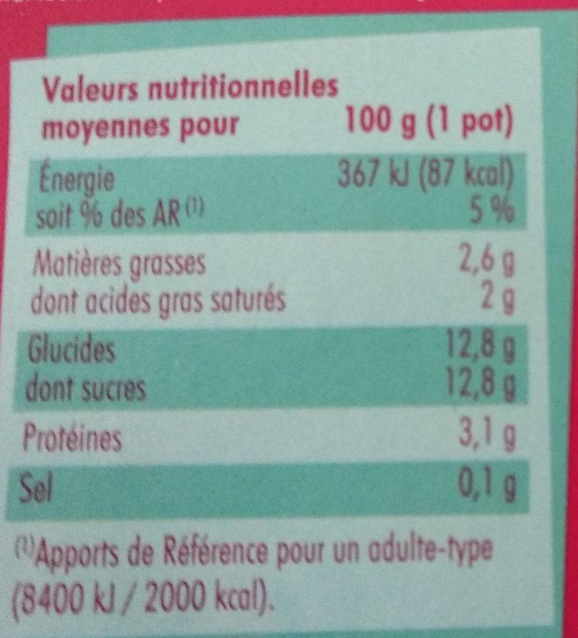 L'essentiel du yaourt + des framboise & du sucre c'est tout - Voedigswaarden