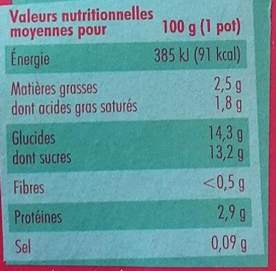 L'essentiel du yaourt + des framboise & du sucre c'est tout - Informations nutritionnelles - fr