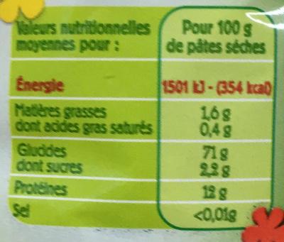 Torsades Semi-complètes - Informations nutritionnelles