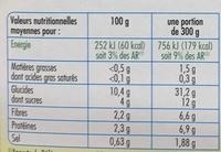 Lasagnes de legumes - Informations nutritionnelles - fr