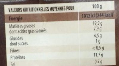Boudins blancs à l'ancienne à la crème d'Isigny AOP - Informations nutritionnelles - fr