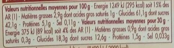 6 Canelés de Bordeaux - Informations nutritionnelles