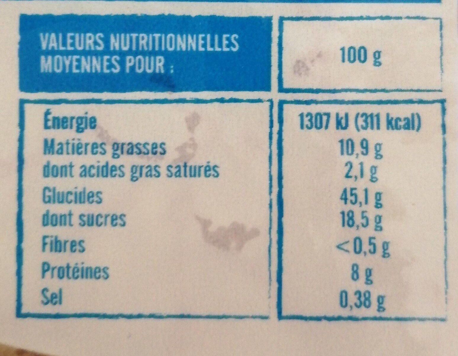 Crêpes bretonnes - Voedigswaarden