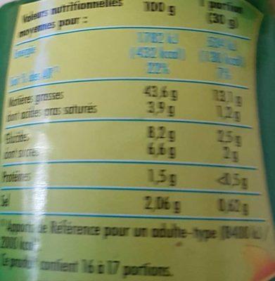 Sauce Caesar - Informations nutritionnelles