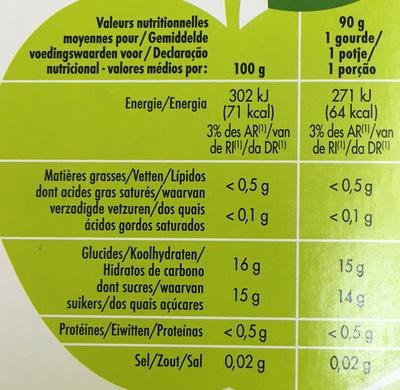 Pomme Pruneau sans sucres ajoutés - Informations nutritionnelles - fr