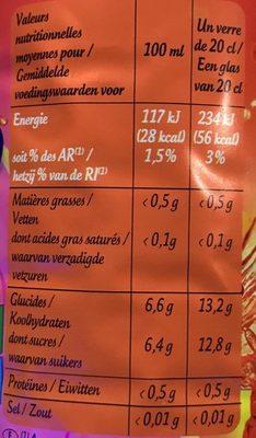 Look iced tea - Nutrition facts - fr