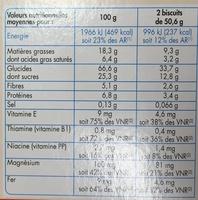 Biscuits pour le Petit Déjeuner Goût Chocolat Noisette - Nutrition facts - fr