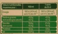 100% Pur Jus Pomme Pastèque - Nutrition facts