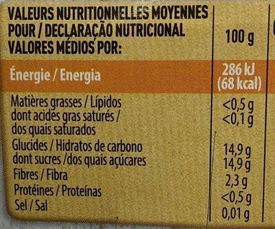 Paquito Pêches en coupelles au sirop léger les 4 pots de 65 g - Informations nutritionnelles