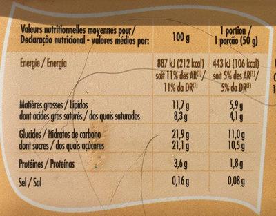 Bac crème de vanille (CG) - Nutrition facts