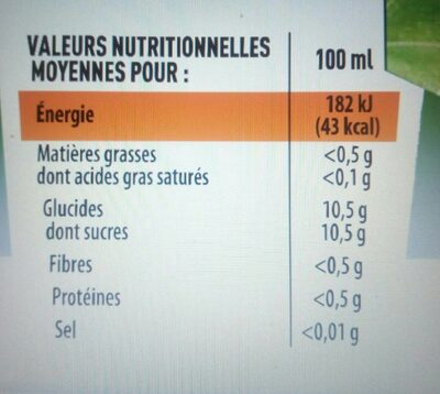 Virgin mojito sans alcool - Informations nutritionnelles - fr