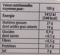 Raclette - Nutrition facts - fr