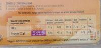 Pain d'épices au miel fondant - Voedingswaarden - fr