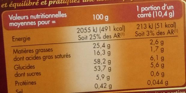 Tablette fourrée chocolat au lait caramel - Nutrition facts