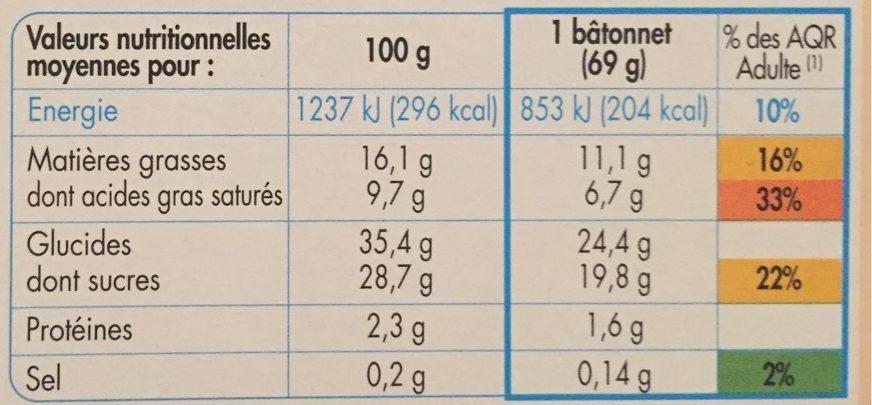 Maxi batonnet 4x100ml vanille caramel enrobage chocolat - Nutrition facts