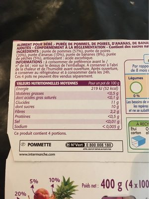 Pomme Multifruits - Informations nutritionnelles