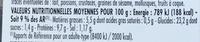 Poulet rôti crudités - Informations nutritionnelles - fr