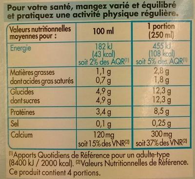 Lait fermenté Pâturages - Informations nutritionnelles - fr