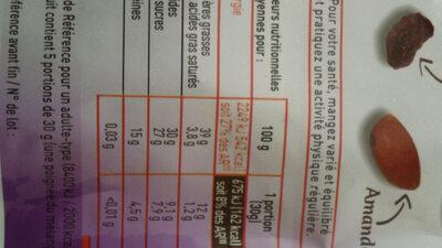 Mélange Graines & Raisins - Nutrition facts