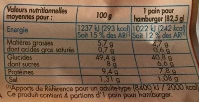 4 Pains pour Hamburgers Géants - Nutrition facts - fr