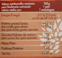 Spécialité de pêche avec morceaux - Nutrition facts - fr