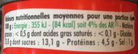 Double concentré de tomates - Informations nutritionnelles